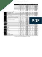 Adobe Q1 Financials