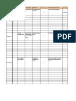 SAP MM Unit Test Cases