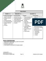 Collaborative Care Plan Dyspnea