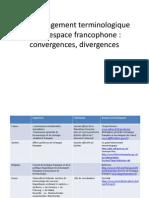 Seminar Am+¬nagement terminologique dans l'espace francophone