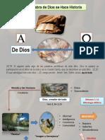 Diapositivas Historia de Salvación