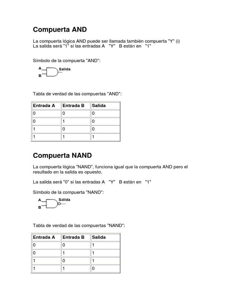 Circuito Integrado Xnor : Practica no circuitos logicos youtube