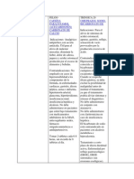 Microsoft Word - Acides Estomacal