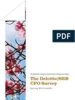 CFO Survey 1403