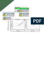 Calibration & Settings (CYN3040)