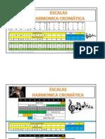 ESCALAS - HARMONICA  CROMATICA - VRS 01.xls