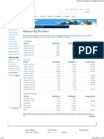 RIGZONE - Offshore Rig Day Rates