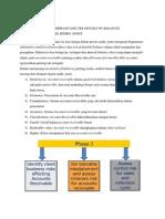 Metodologi Untuk Merancang Tes Details of Balances Menggunakan Model Risiko Audit