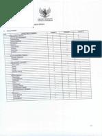 Kriteria Klasifikasi Rumah Sakit Ginjal Republik Indonesia