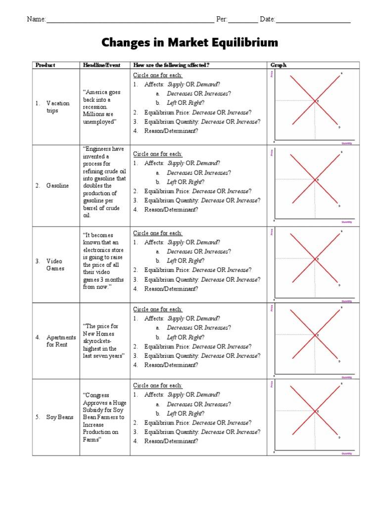 Uncategorized Equilibrium Worksheet change in equilibrium worksheet