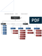 Mapa Conceptual PSP Jannick Servando Tejeda Negrete