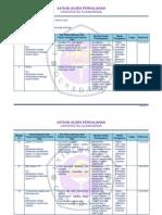 SAP Rangkaian Listrik dan Sistem Linier UG
