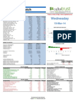 Daily Stock Watch 19 03 2014
