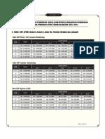Sisipan 05-Upp Jpmk & Jks 2013-2014