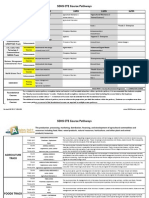 sdhs cte course pathway rev 03172014-06
