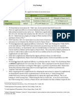 Signal Timing and Pedestrian Perception of Walking on Rainier Ave South MPH Study 3 12
