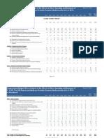 "CBO Score of Wyden ""Doc Fix"" Legislation"
