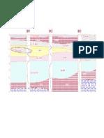 Soil Profil Plbh