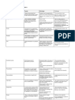 etp425 advantages and disadvantages of assessment types