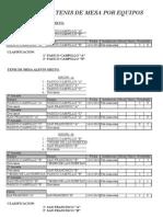 Resultados Tenis de Mesa2122013111821