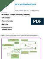ABSORCION ATÓMICA 2014.pdf