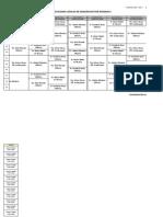 Rotaciones Diagnostico i -2014-1 Corregido