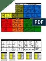 LA Hurricans Playcall Sheet (Flag Football)