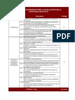 cpm_matriz_capacidad_didactica2009