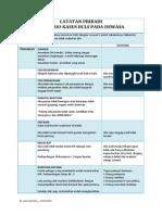 CATATAN PRIBADI SKENARIO BCLS PRO EMERGENCY.pdf