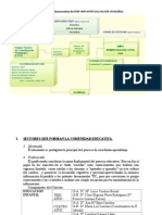 Organización_funcionamiento_CAROLINA GÁMEZ CAÑAS