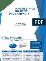 Perkembangan Penyelesaian PERDA  RTRW Provinsi/Kabupaten/Kota per 14 Maret 2014