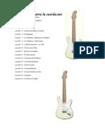 Curso de La Cuerda Para Guitarra