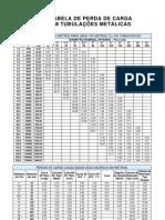Tabela de Perda de Carga_tub Metalica