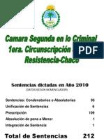 DR_DEL_RIO_VICTOR_EMILIO_PRESENTACION_POWERPOINT_ESTADISTICAS_AÑO_2010_CAMARA_SEGUNDA_CRIMINAL_RESISTENCIA