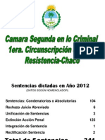 DR_DEL_RIO_VICTOR_EMILIO_PRESENTACION_POWERPOINT_ESTADISTICAS_AÑO_2012_CAMARA_SEGUNDA_CRIMINAL_RESISTENCIA