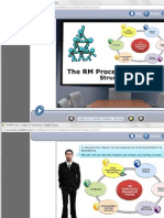 Ch 2_RM Process- Analysis and Structuring