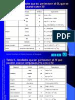 Metrología - UNIDAD 1 - 3ra parte