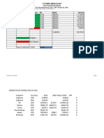 Purchase Order Abaxis