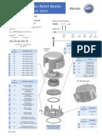 Pressure Relief Device Messko-Data Sheet