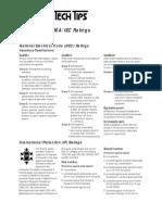 IP values