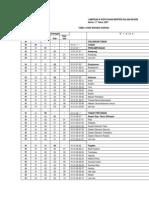 Kode Barang KIB (Kartu Inventaris Barang)