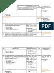 Cronograma Metodo I- SAUTU 2014 VF