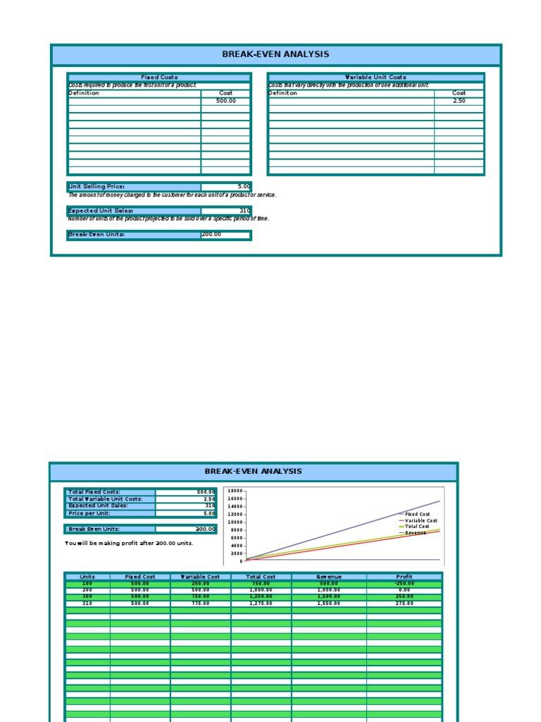 break even analysis template excel business economics