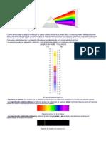 Espectros ópticos