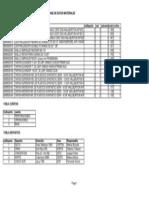 Datos Tablas BD Materiales