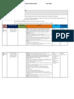 Planificaion Ed. Tecnologica clase a clase 8ºaño