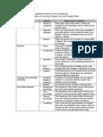 qualitative factors of text complexity