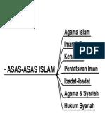 Fardhu Ain - Nota Asas-Asas Islam