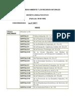Código del Medio Ambiente y RRNN