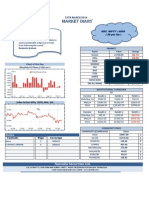 Stock Advisory for Today